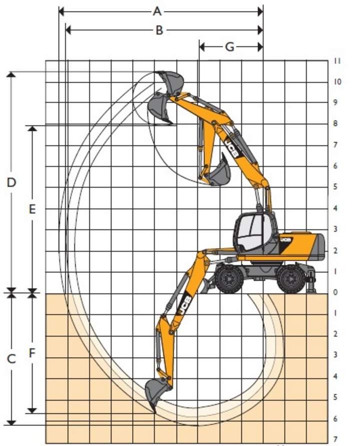 Характеристики екскаватора JCB 160W